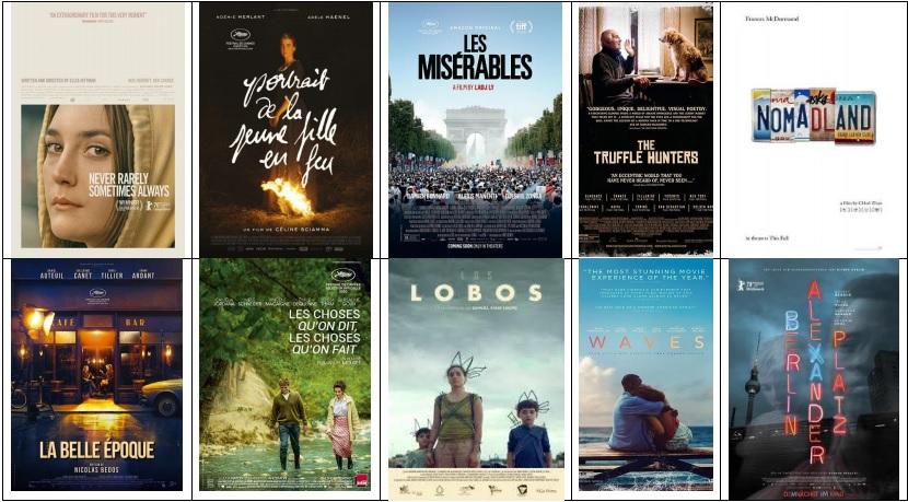 Cine Lo mejor del 2020 películas estrenos